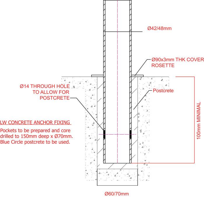 Fixing Detail - Concrete Fix