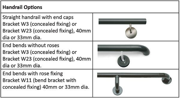 Hewi Handrail Options
